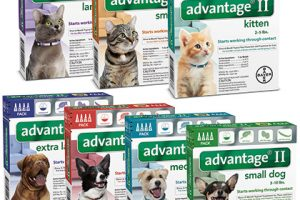 Advantage flea control pet medication